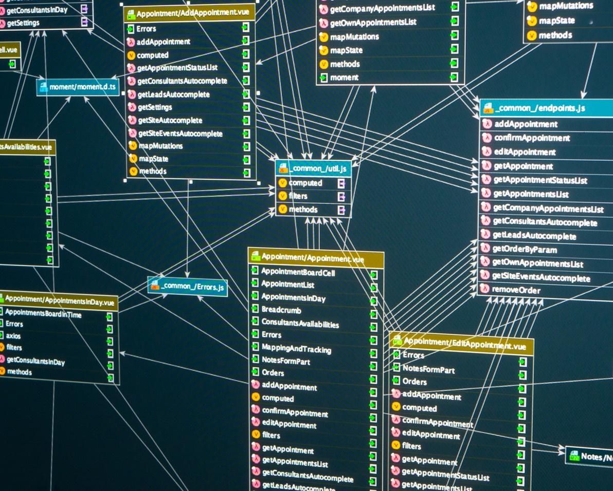 Représentation d'une base de données et des relations entre ses différents objets