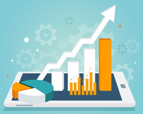 KPIs of product development operations are increasing.