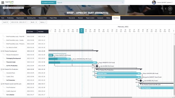 Lascom Lime intègre toutes les fonctionnalités nécessaires à la gestion de projet.