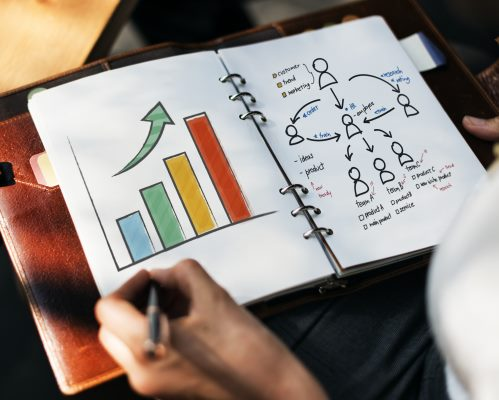 productivitté et gestion du cycle de vie